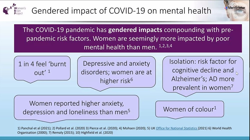 Sex and Gender Differences on Brain and Mental Health during the COVID-19 Pandemic