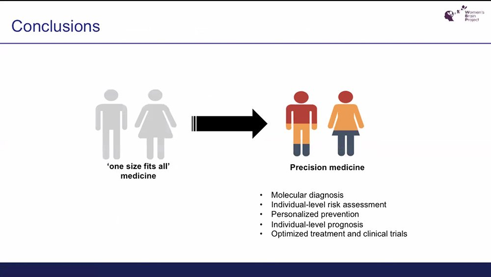 Sex and gender differences - the gateway to precision medicine
